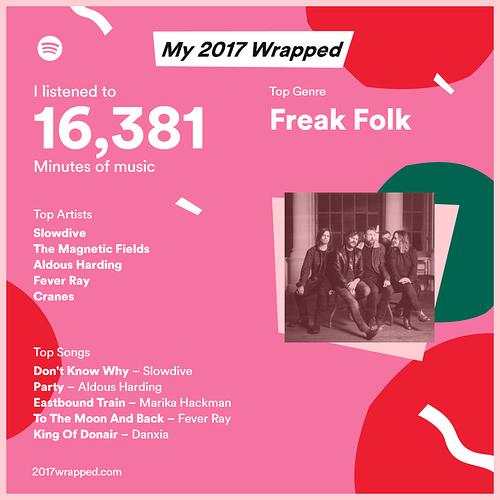 spotify-2017-wrapped